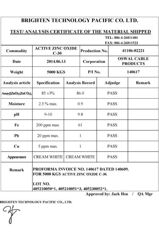 ACTIVE-ZINC-OXIDE-C-30-724x1024